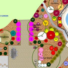 garden plan software